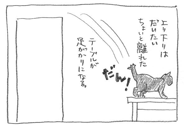 2-足掛り