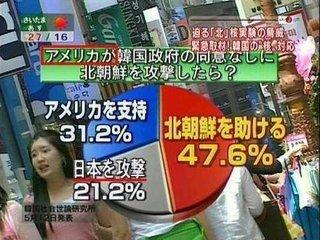 ②韓国への修学旅行が86激減したよ!韓国で性病が77%急増したよ!