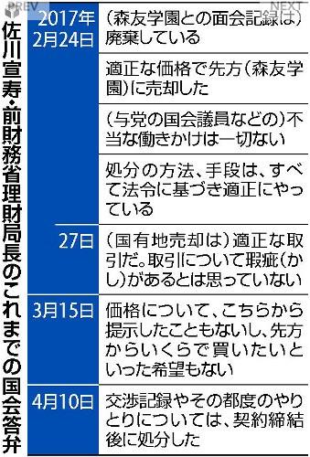 ⑬森友籠池オカルト文書は誰が書き換えたのか→赤木俊夫→殺害!