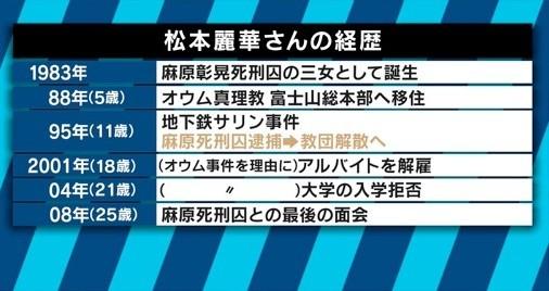 ⑧オウム麻原3号とウン小泉が(安倍魔TV)に登場!