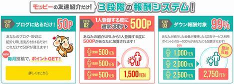 モッピー新規登録で2,000円相当もらえるチャンス!春の友達紹介キャンペーン00