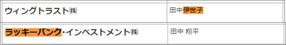 ラッキーバンク・インベストメント_ウィングトラスト社
