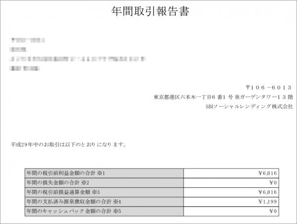 04_SBIソーシャルレンディング取引20180301