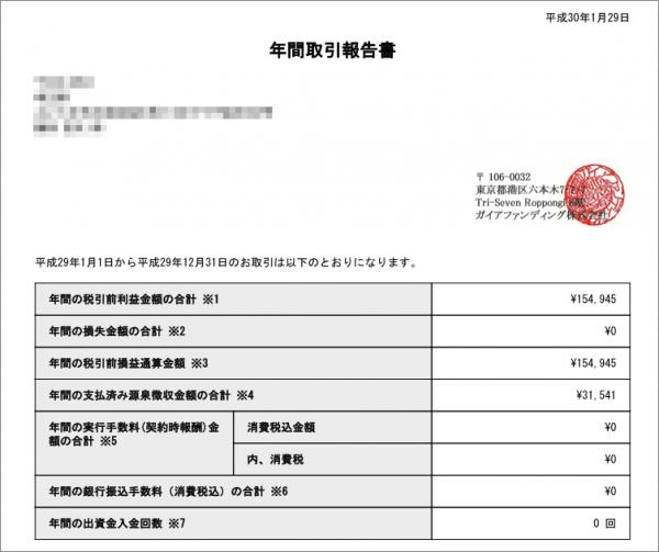 10ガイアファンディング取引20180301