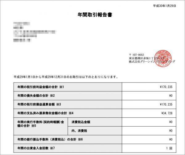 14グリーンインフラレンディング取り引20180301