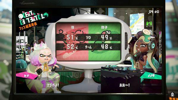 【スプラトゥーン2】超速報 第8回フェスの結果「花vs団子」 勝ったのは/ヒメの連敗記録は…
