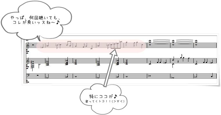 『ロンドン交響曲』のココが良い!!\(=▽=)/その3♪やっぱ何回聴いてもココが良いっすね~♪&三連八分音符最強ッ!!