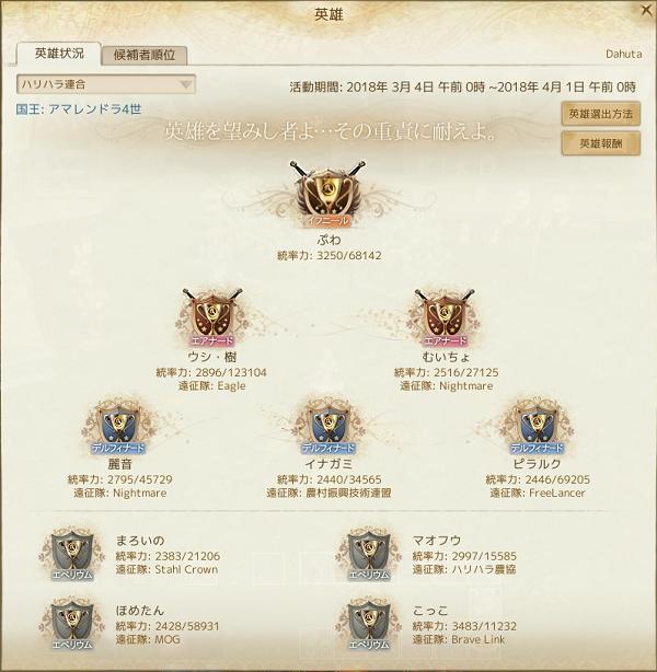 3月4日新東英雄