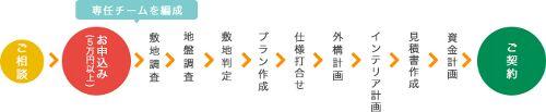 moushikomi_image001_UP.jpg