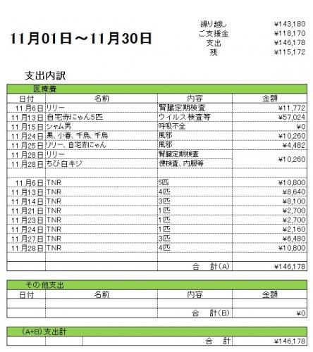 支出内訳201711
