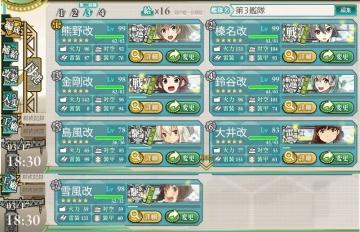 E-6ゲージ二本目 栗田艦隊編成