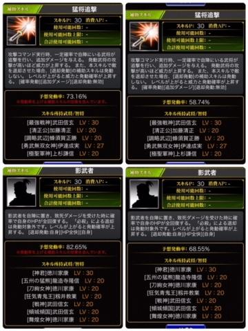 猛追 影武者発動率(温故30×2)