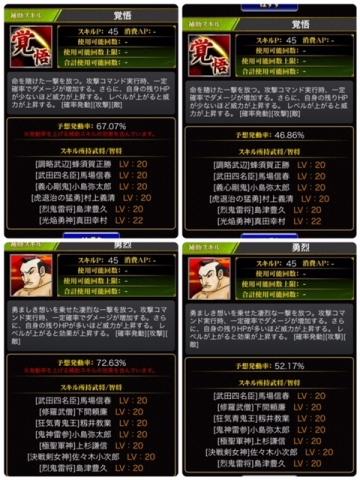 覚悟 勇烈 発動率(温故30×1)