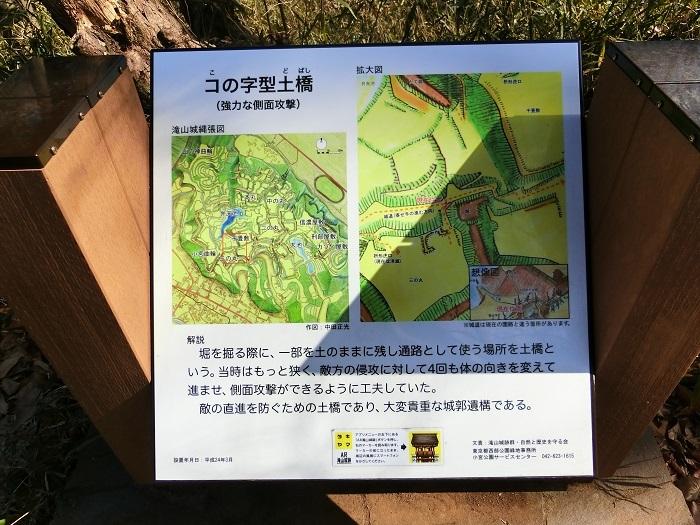 コの字型土橋説明板