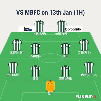 17-18 Legal League 第14節 VS MBFC フォーメーション