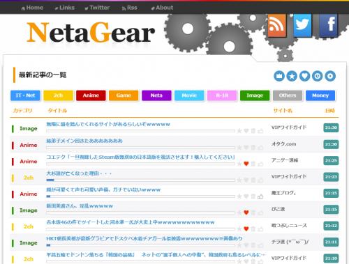 NetaGear_ver3_000.png