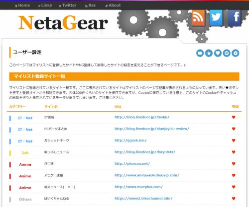 NetaGear_ver3_004.png