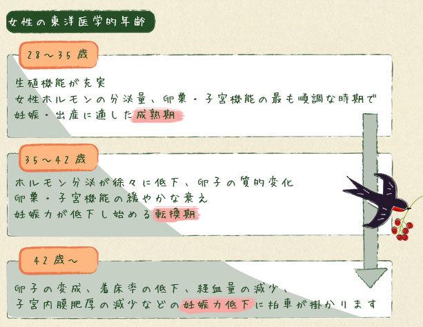 01_nenrei.jpg