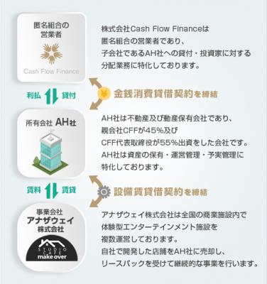 s_cashflow_sukimu2_20180326.png