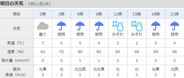 weather321.png