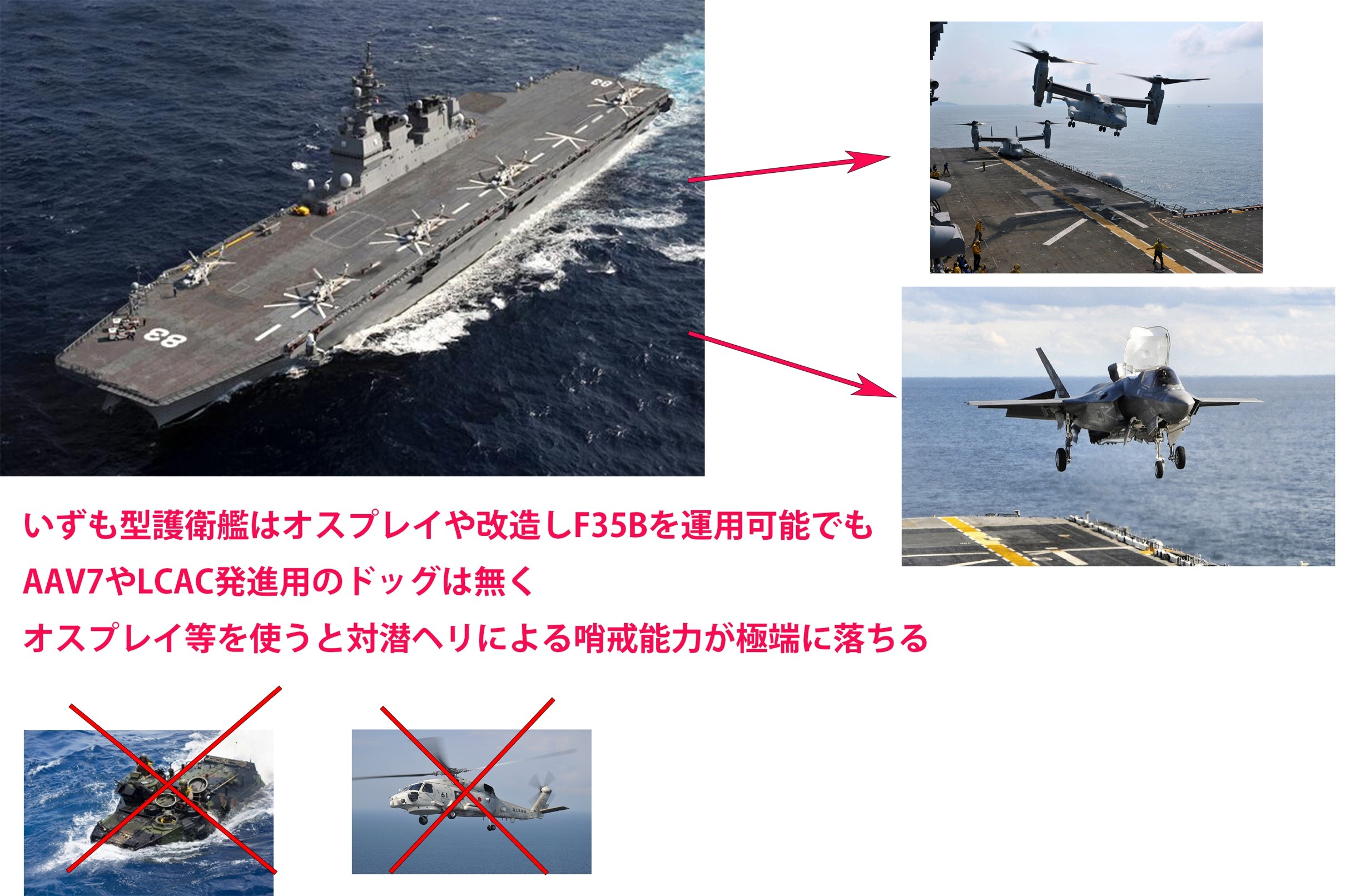 th_いずも型護衛艦運用