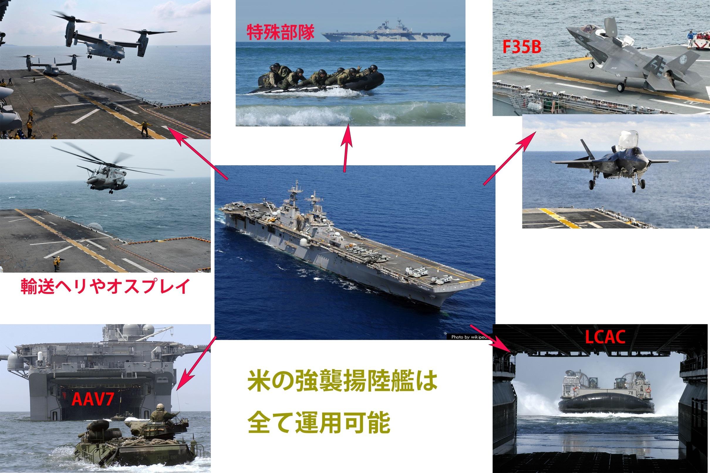 th_強襲揚陸艦機能