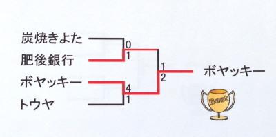 2018-03-15 07.25.57決勝戦