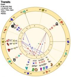 20180321:春分図