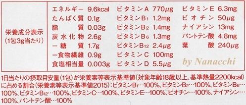 新型栄養失調、栄養不足、肌トラブルに!1日分のビタミンが摂れる、攻めのビューティーケア【ぜいたくレッドスムージー】口コミ。