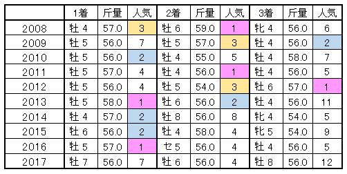 hankyu009.png