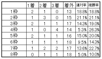 kyoudou001.png