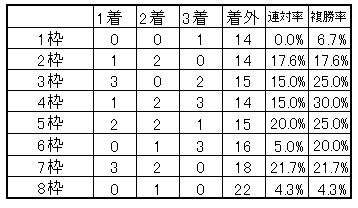 kyouhin001.png