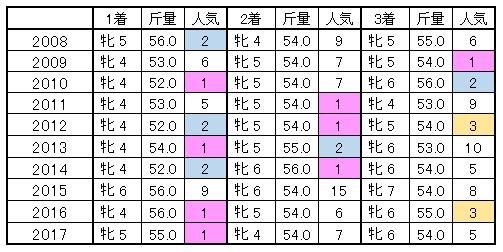 kyouhin009.png