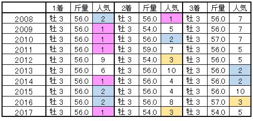 yayoi007.png