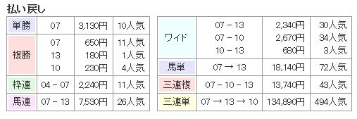 yayoi010.png