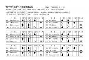meijin_yosen_20180311.jpg