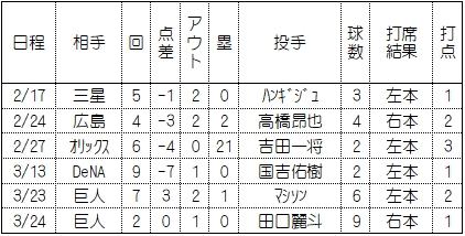 20180324note05.jpg