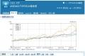 trend1y_betsubara_2018feb02.jpg