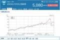 trend1y_betsubara_2018mar03.jpg