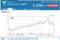 trend1y_betsubara_2018mar17.jpg
