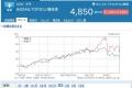 trend1y_betsubara_2018mar24.jpg