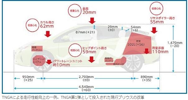 2018-3-6トヨタ2
