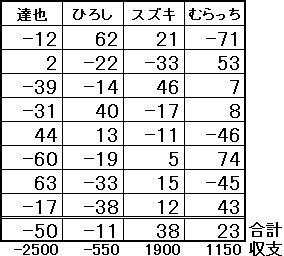 20180310KEKKAHYO