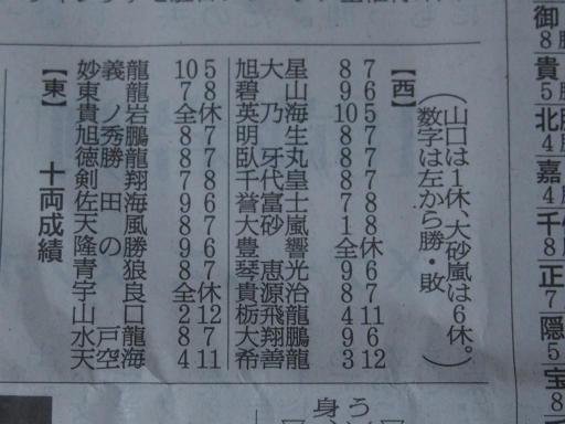 20180129・相撲02・十両
