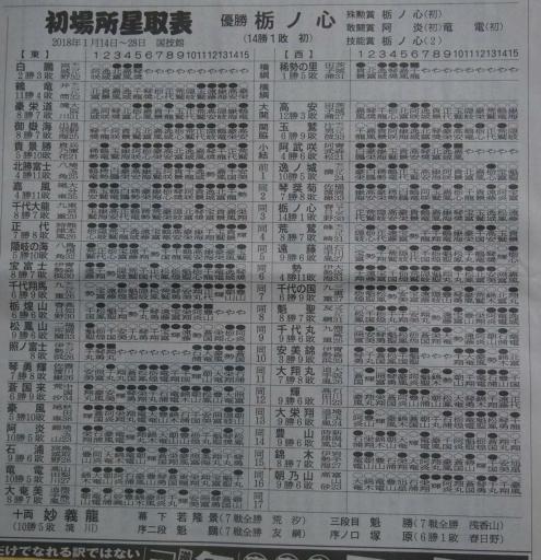 20180129・相撲01