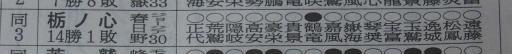 20180129・相撲12・技能賞=栃ノ心