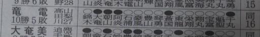 20180129・相撲11・敢闘賞=竜電