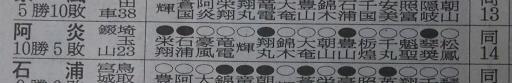 20180129・相撲10・敢闘賞=阿炎