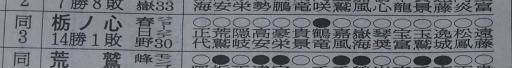 20180129・相撲08・優勝=栃ノ心