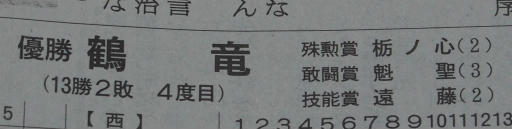 20180326・相撲04・優勝三賞